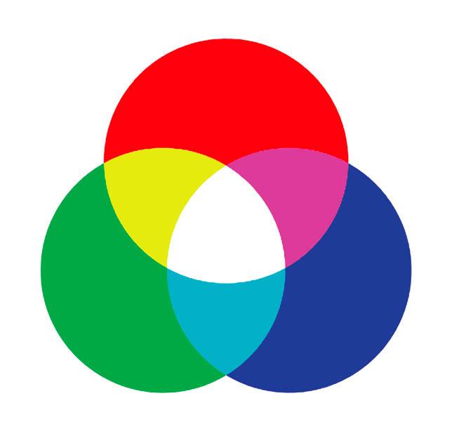 La luz en la fotografía de producto-El color